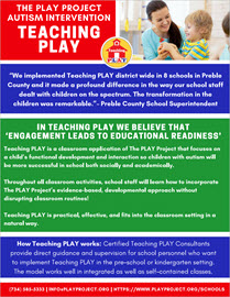 Teaching PLAY Flyer image